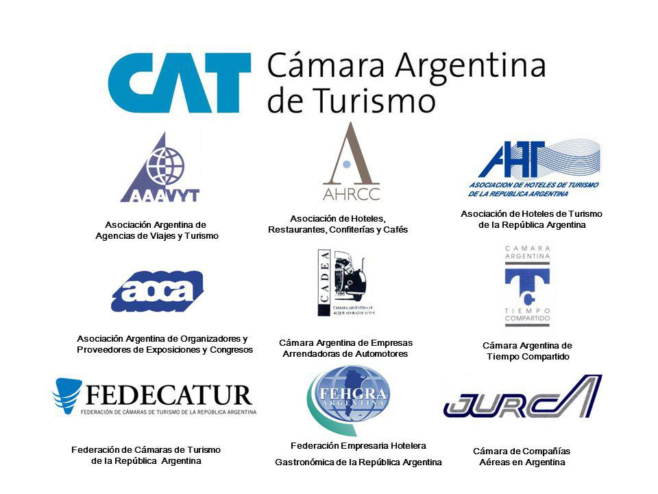 Asociación de Hoteles de Turismo de la República Argentina