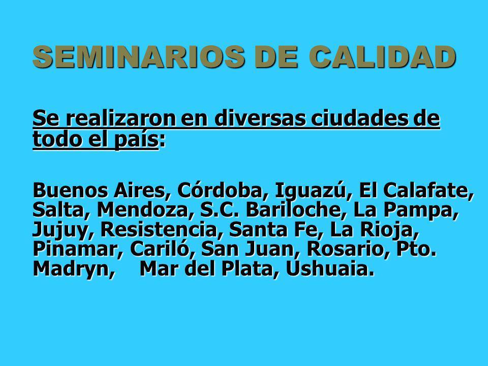 SEMINARIOS DE CALIDAD Se realizaron en diversas ciudades de todo el país: