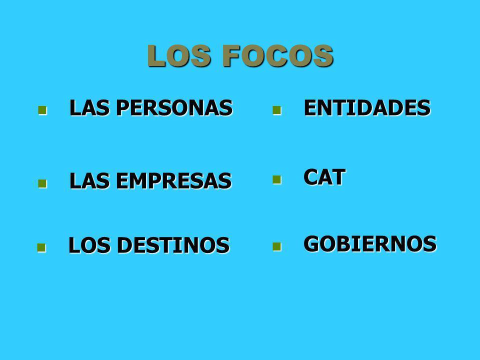 LOS FOCOS LAS PERSONAS ENTIDADES CAT LAS EMPRESAS LOS DESTINOS