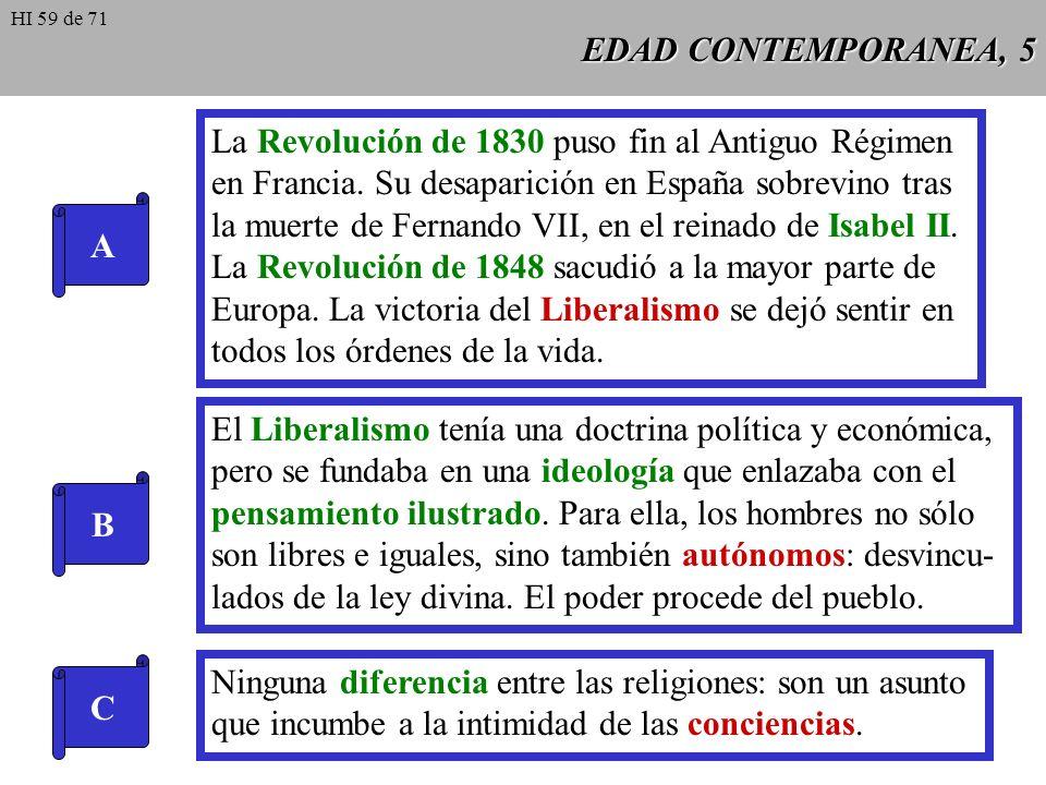La Revolución de 1830 puso fin al Antiguo Régimen
