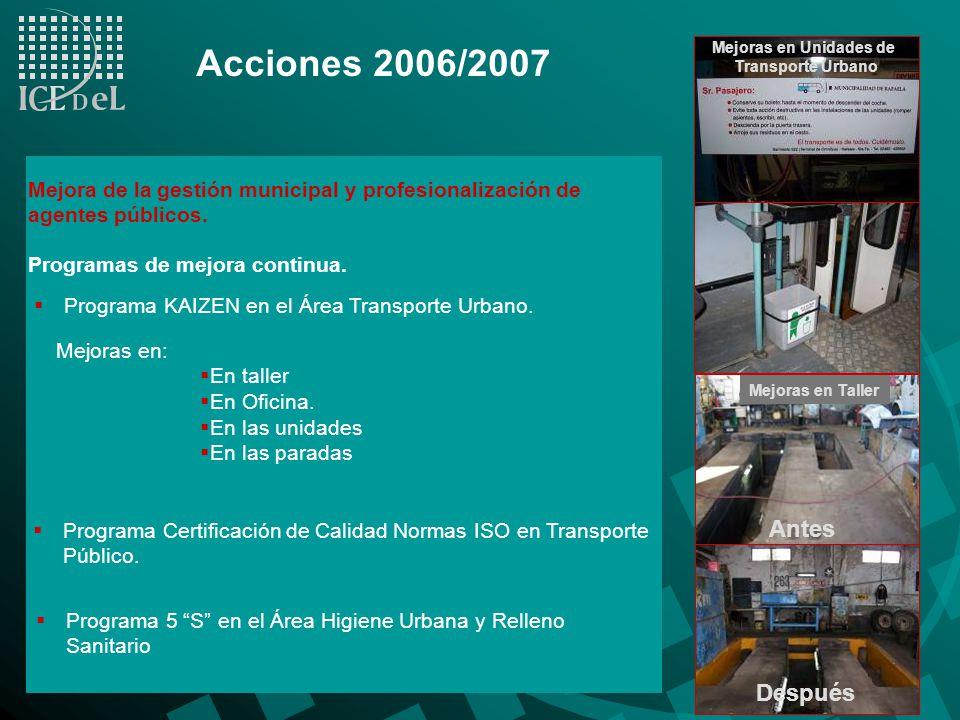 Acciones 2006/2007 Antes Después