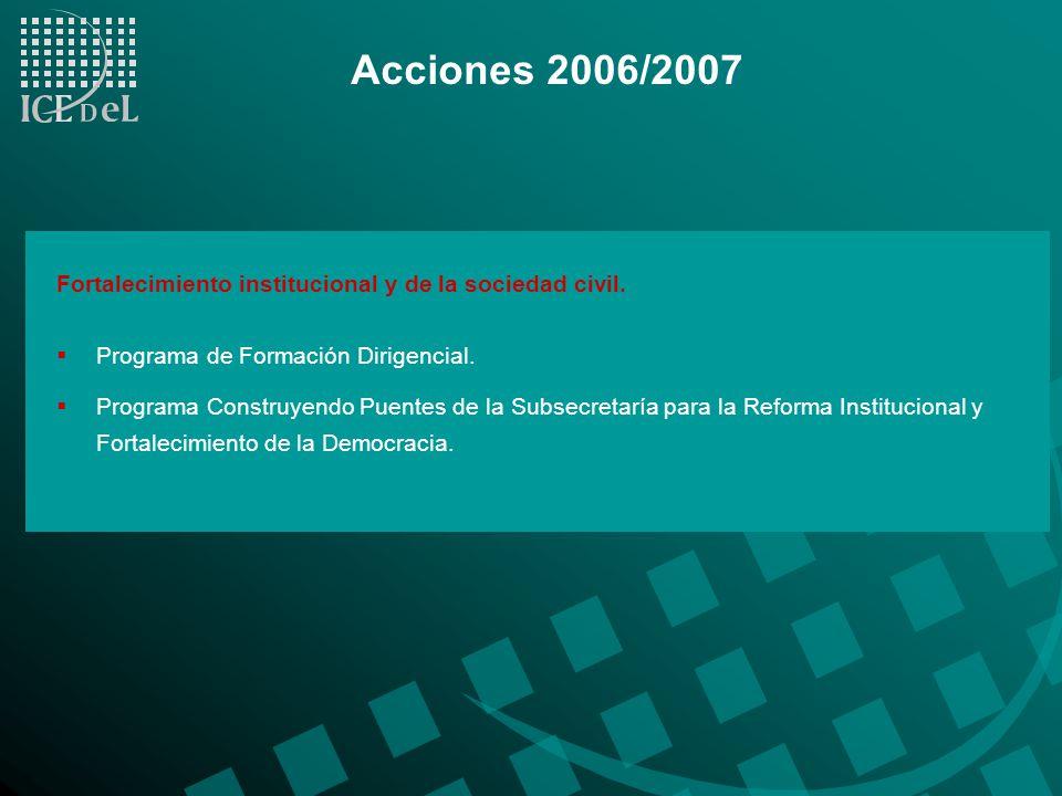 Acciones 2006/2007 Fortalecimiento institucional y de la sociedad civil. Programa de Formación Dirigencial.