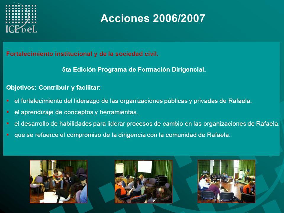 Acciones 2006/2007 Fortalecimiento institucional y de la sociedad civil. 5ta Edición Programa de Formación Dirigencial.