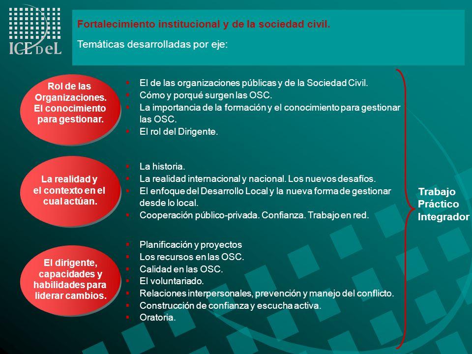 Fortalecimiento institucional y de la sociedad civil.