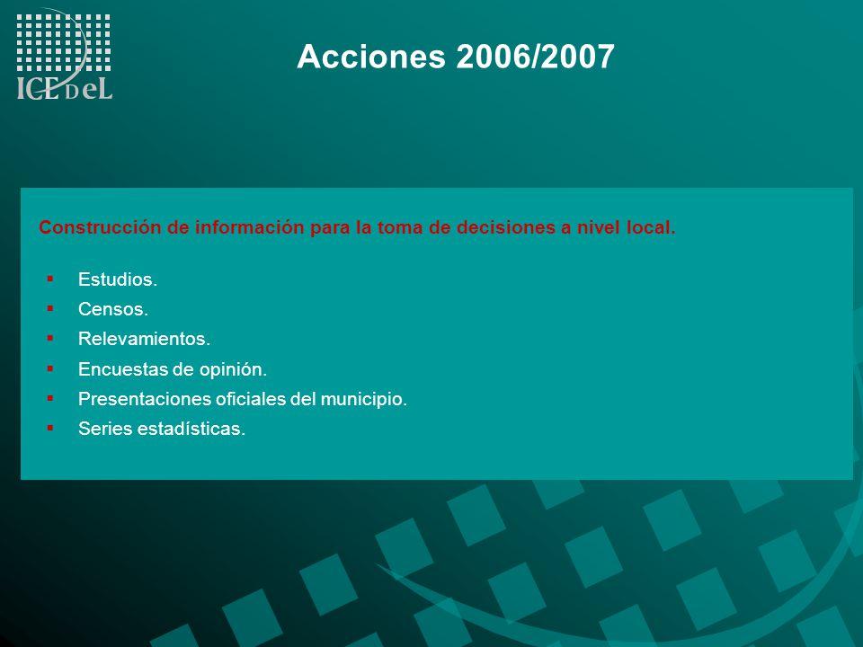 Acciones 2006/2007 Construcción de información para la toma de decisiones a nivel local. Estudios.