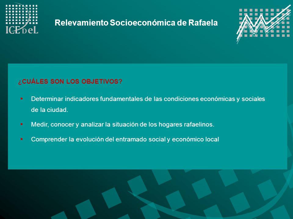 Relevamiento Socioeconómica de Rafaela