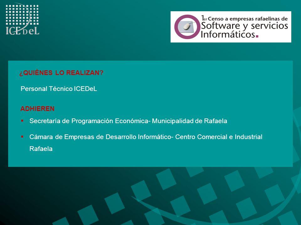 ¿QUIÉNES LO REALIZAN Personal Técnico ICEDeL. ADHIEREN. Secretaría de Programación Económica- Municipalidad de Rafaela.