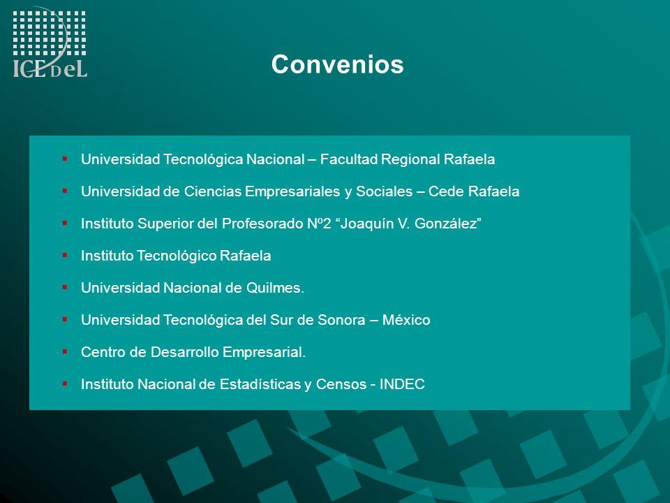 Convenios Universidad Tecnológica Nacional – Facultad Regional Rafaela
