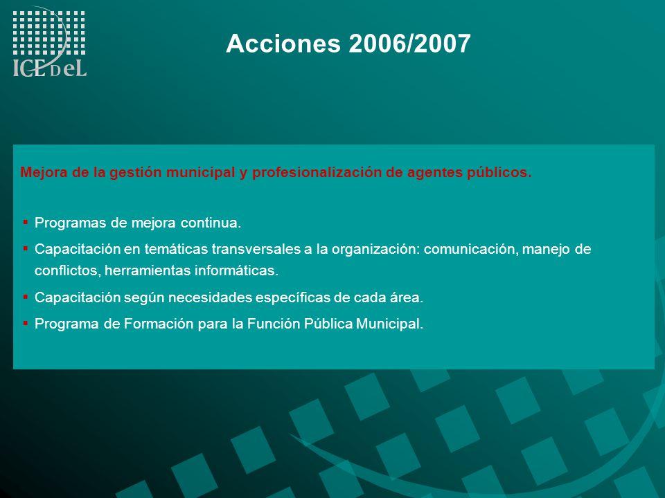 Acciones 2006/2007 Mejora de la gestión municipal y profesionalización de agentes públicos. Programas de mejora continua.