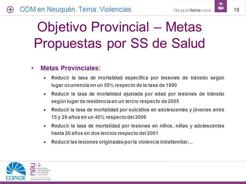Objetivo Provincial – Metas Propuestas por SS de Salud