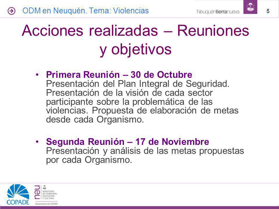Acciones realizadas – Reuniones y objetivos