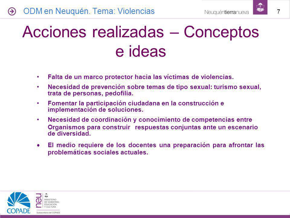 Acciones realizadas – Conceptos e ideas
