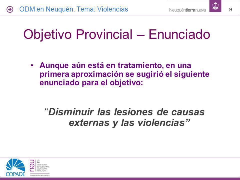 Objetivo Provincial – Enunciado