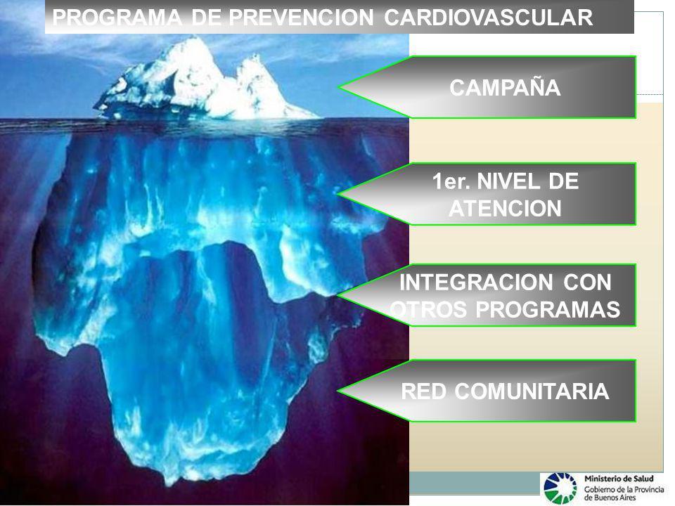 PROGRAMA DE PREVENCION CARDIOVASCULAR