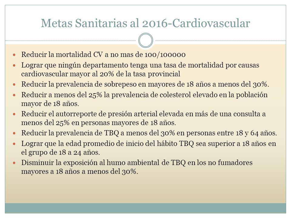 Metas Sanitarias al 2016-Cardiovascular
