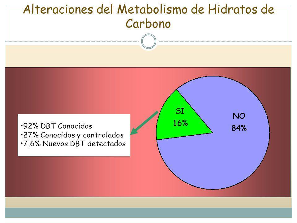 Alteraciones del Metabolismo de Hidratos de Carbono