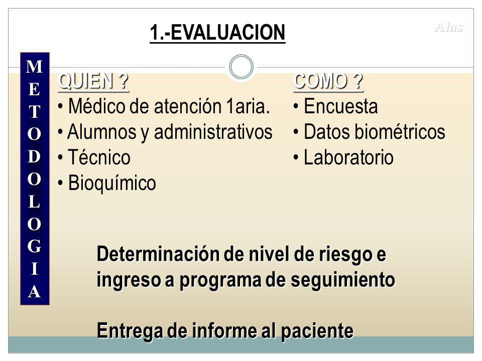 Médico de atención 1aria. Alumnos y administrativos Técnico Bioquímico