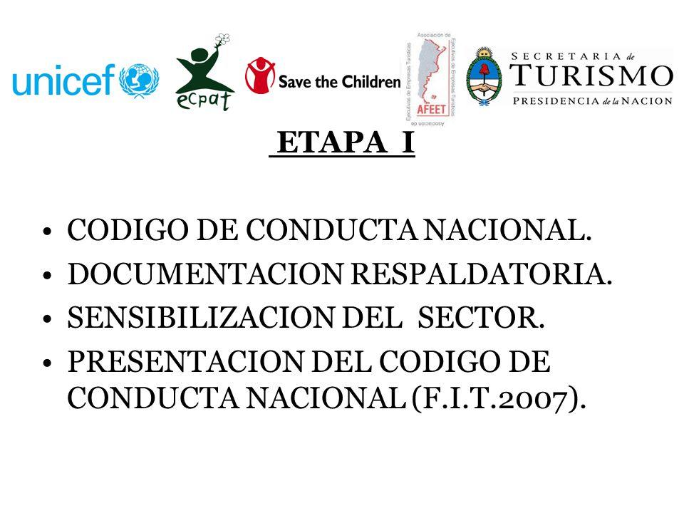 ETAPA I CODIGO DE CONDUCTA NACIONAL. DOCUMENTACION RESPALDATORIA. SENSIBILIZACION DEL SECTOR.