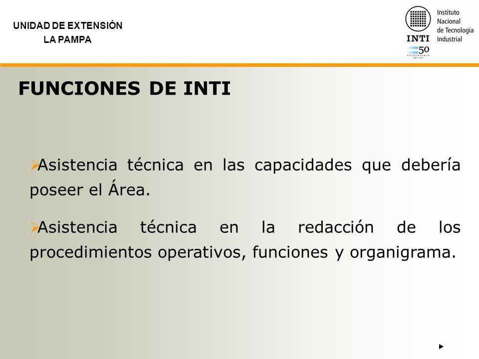 UNIDAD DE EXTENSIÓN LA PAMPA. FUNCIONES DE INTI. Asistencia técnica en las capacidades que debería poseer el Área.