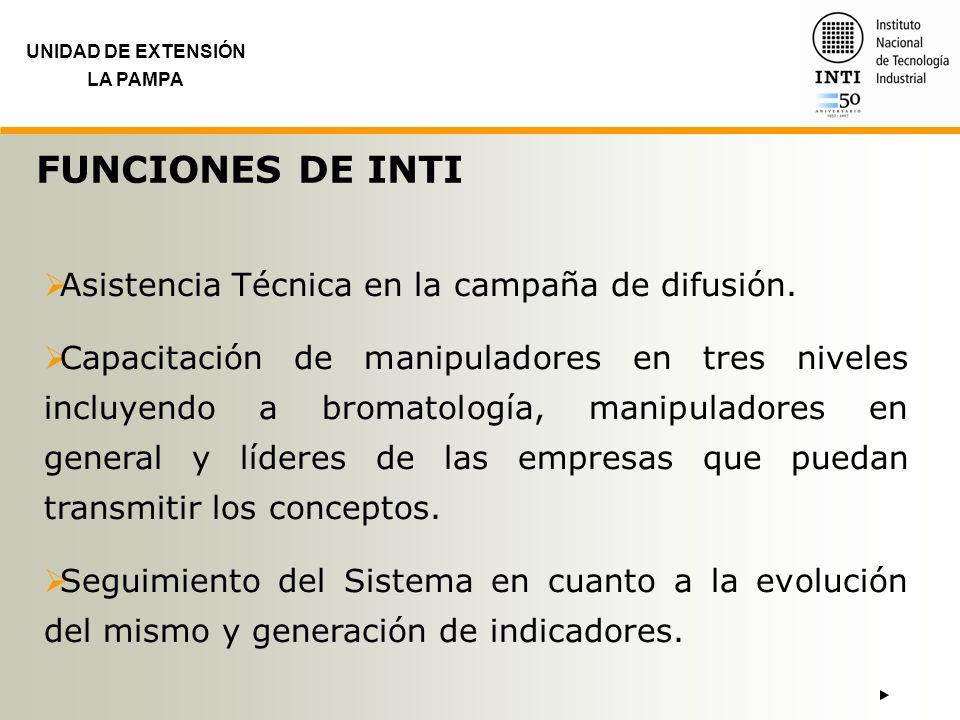 FUNCIONES DE INTI Asistencia Técnica en la campaña de difusión.