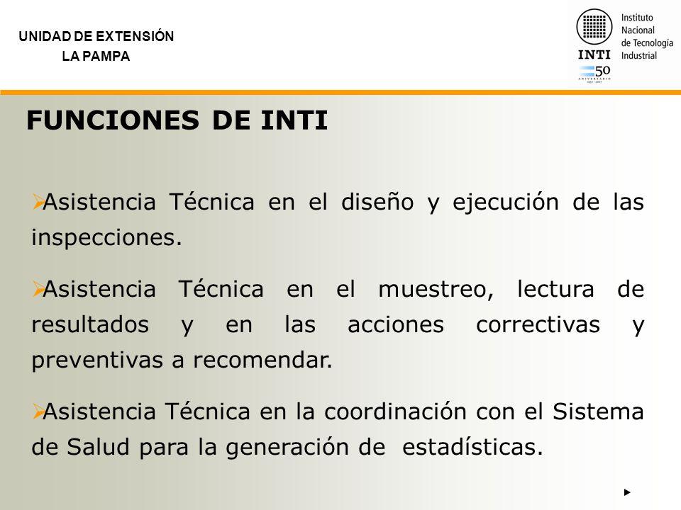 UNIDAD DE EXTENSIÓN LA PAMPA. FUNCIONES DE INTI. Asistencia Técnica en el diseño y ejecución de las inspecciones.