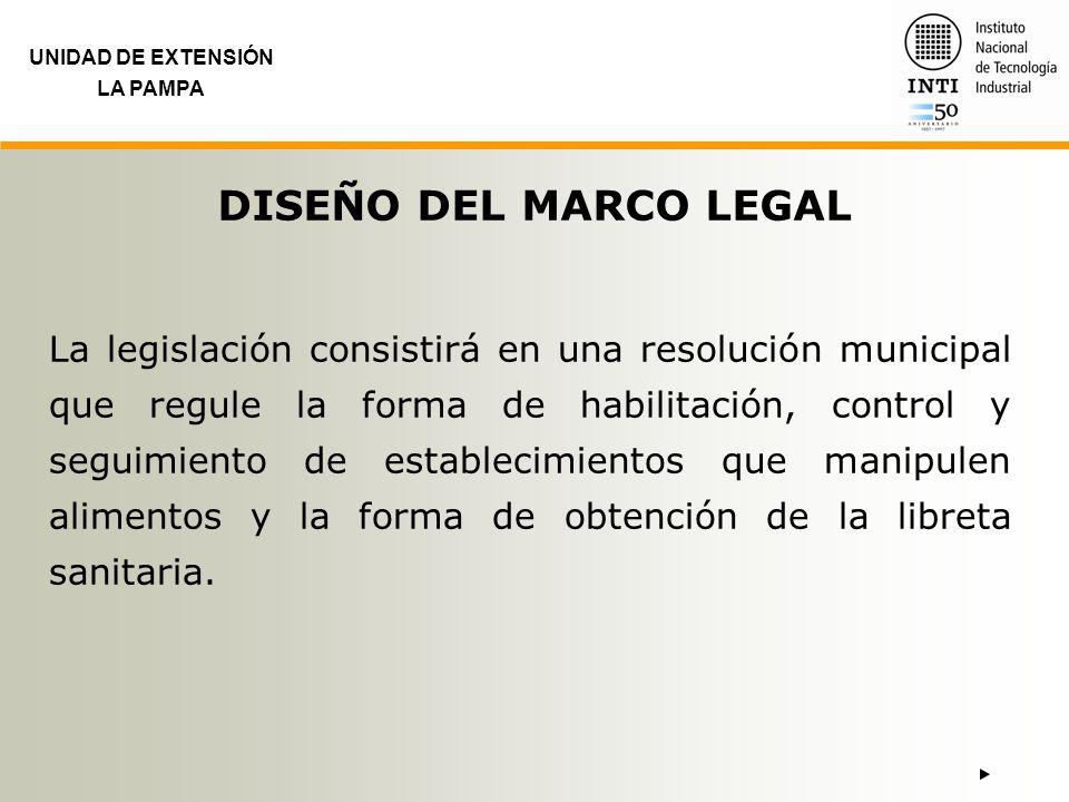 UNIDAD DE EXTENSIÓN LA PAMPA. DISEÑO DEL MARCO LEGAL.