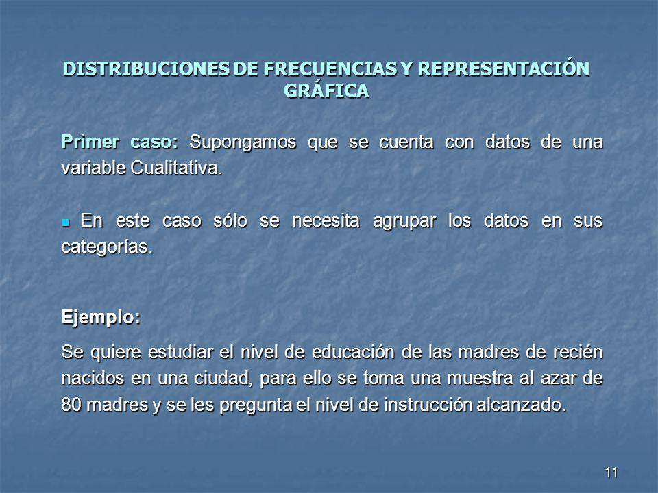 DISTRIBUCIONES DE FRECUENCIAS Y REPRESENTACIÓN GRÁFICA