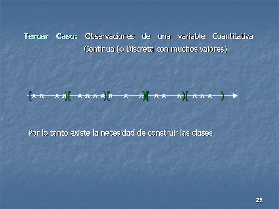 Tercer Caso: Observaciones de una variable Cuantitativa Continua (o Discreta con muchos valores)