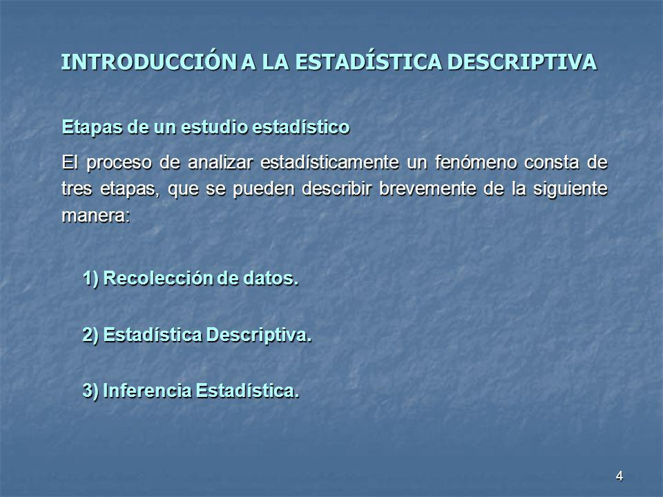 INTRODUCCIÓN A LA ESTADÍSTICA DESCRIPTIVA