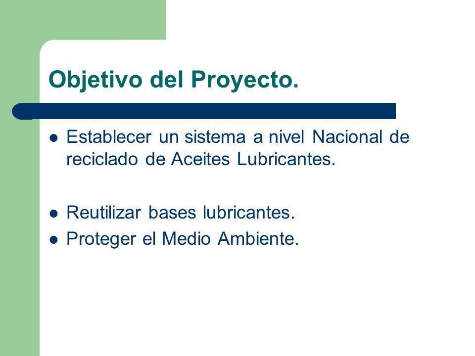 Objetivo del Proyecto. Establecer un sistema a nivel Nacional de reciclado de Aceites Lubricantes. Reutilizar bases lubricantes.