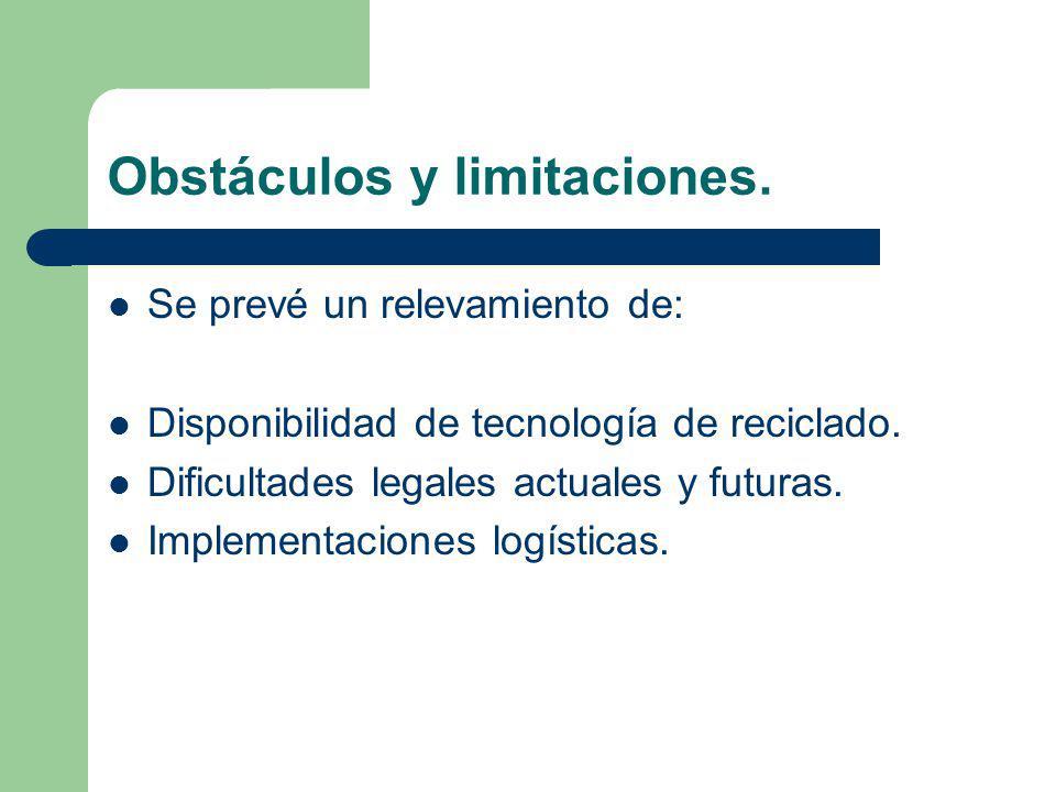 Obstáculos y limitaciones.