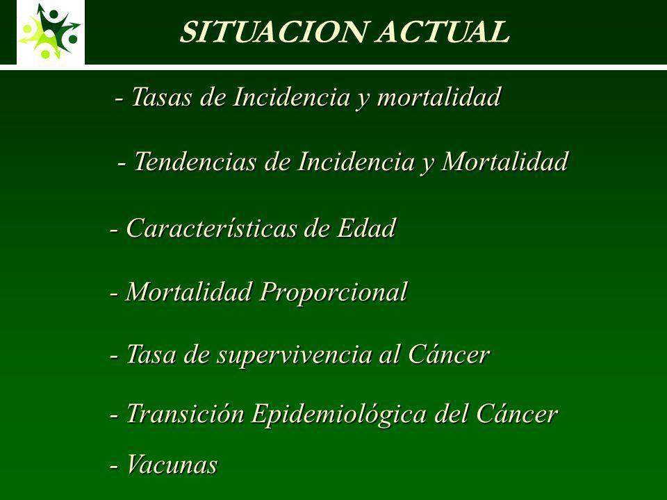 SITUACION ACTUAL - Tasas de Incidencia y mortalidad