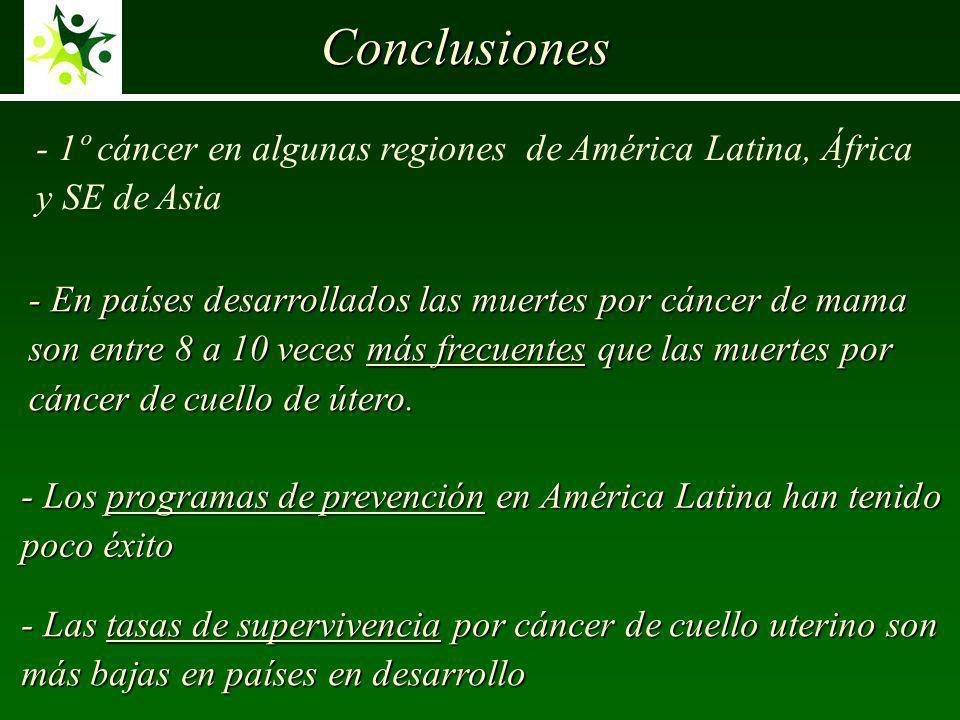 Conclusiones - 1º cáncer en algunas regiones de América Latina, África y SE de Asia.
