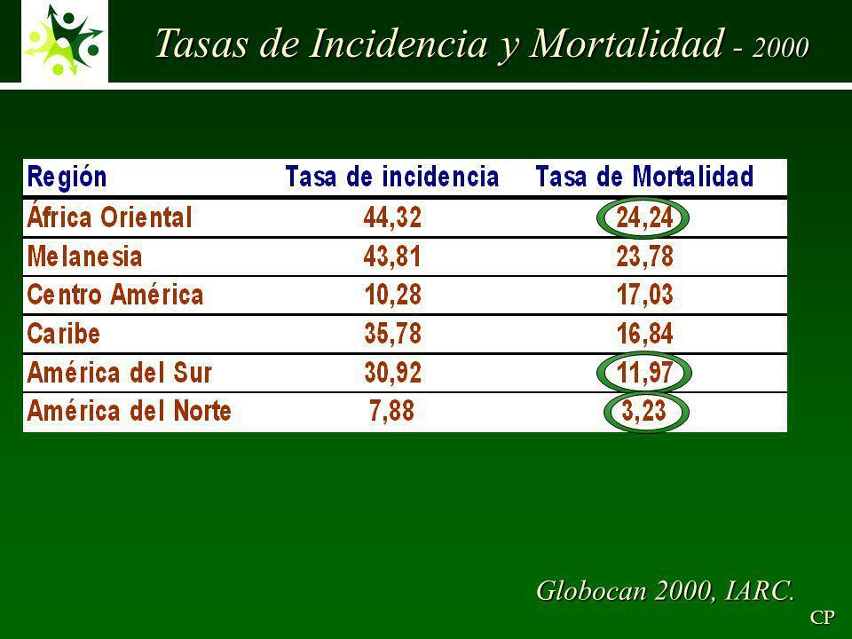 Tasas de Incidencia y Mortalidad - 2000