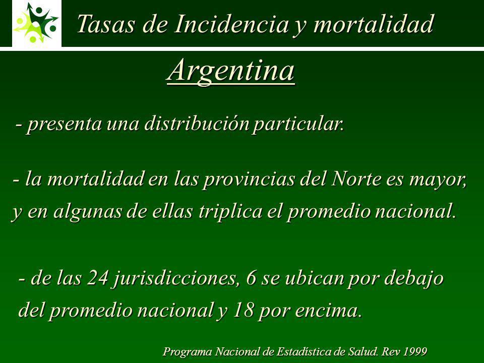 Argentina Tasas de Incidencia y mortalidad