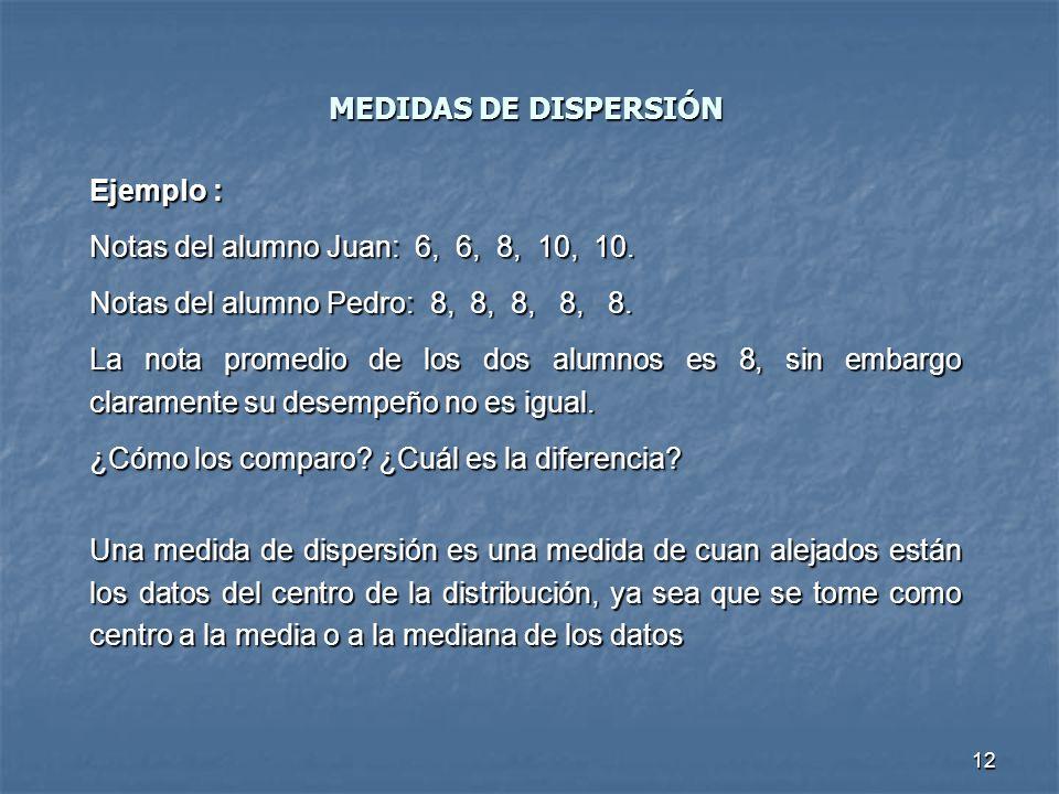 MEDIDAS DE DISPERSIÓN Ejemplo : Notas del alumno Juan: 6, 6, 8, 10, 10. Notas del alumno Pedro: 8, 8, 8, 8, 8.