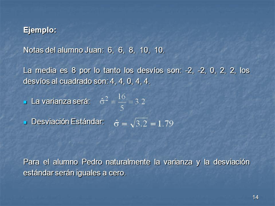 Ejemplo: Notas del alumno Juan: 6, 6, 8, 10, 10.