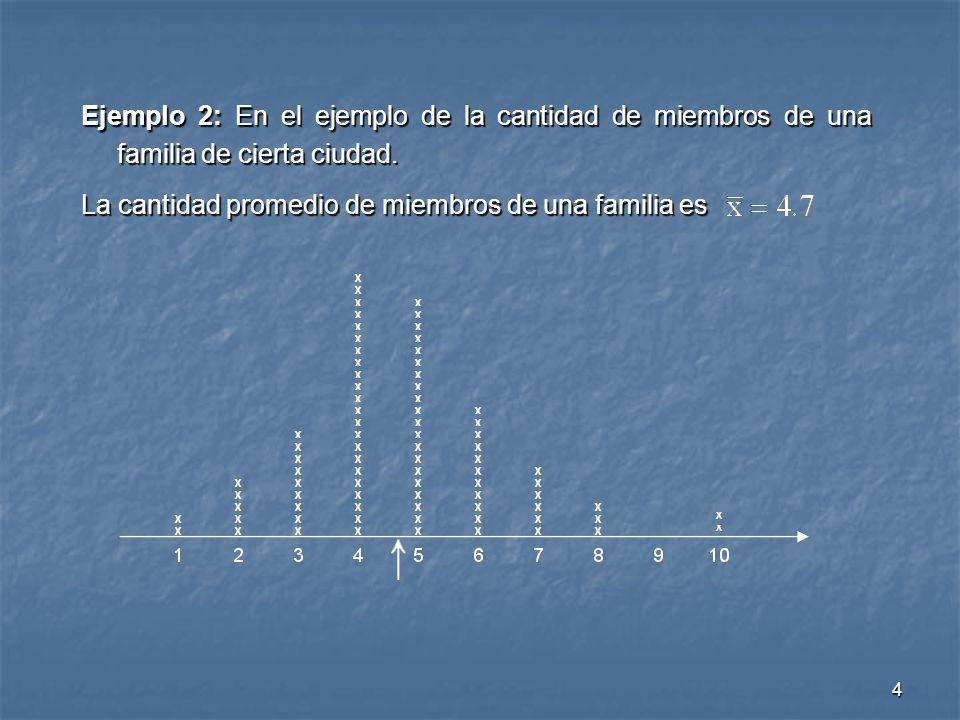 Ejemplo 2: En el ejemplo de la cantidad de miembros de una familia de cierta ciudad.