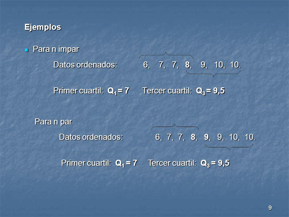 Ejemplos Para n impar. Datos ordenados: 6, 7, 7, 8, 9, 10, 10. Primer cuartil: Q1 = 7 Tercer cuartil: Q3 = 9,5.