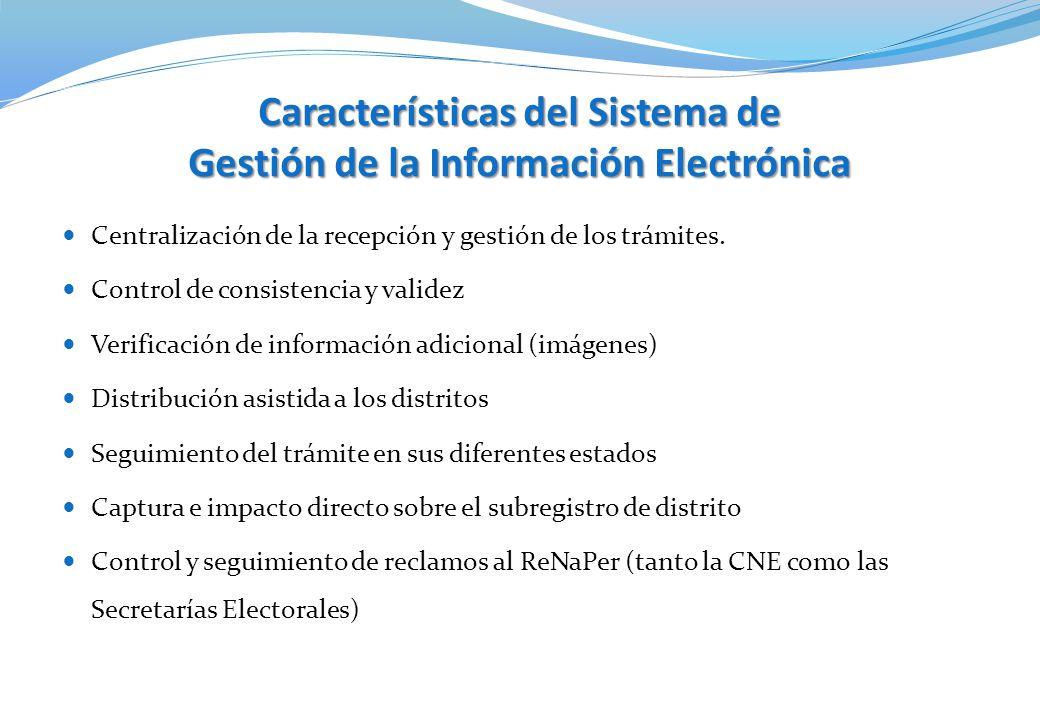 Características del Sistema de Gestión de la Información Electrónica
