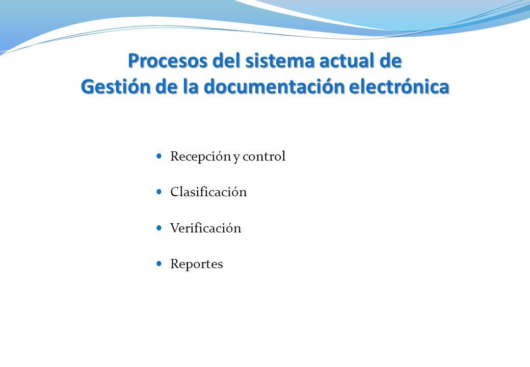Procesos del sistema actual de Gestión de la documentación electrónica