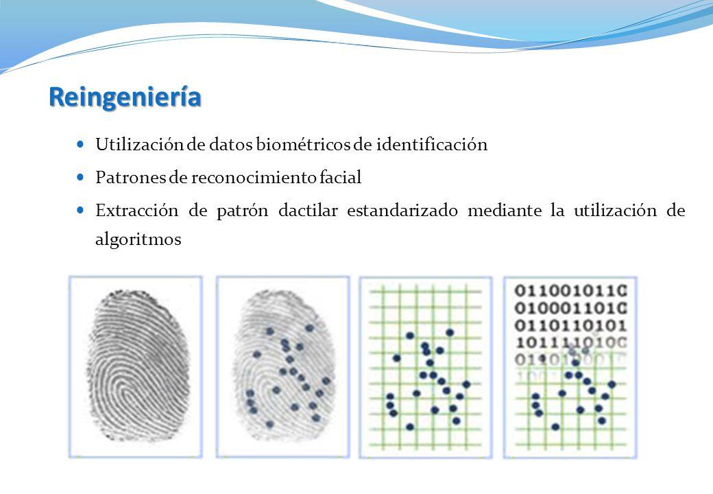 Reingeniería Utilización de datos biométricos de identificación