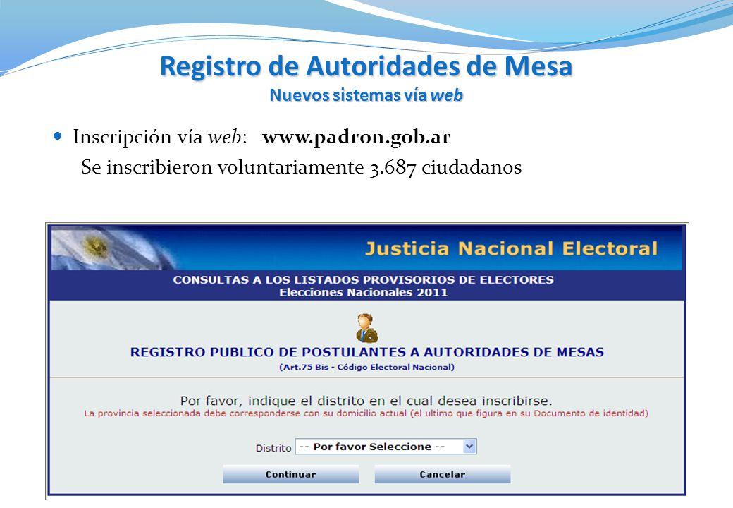 Registro de Autoridades de Mesa Nuevos sistemas vía web