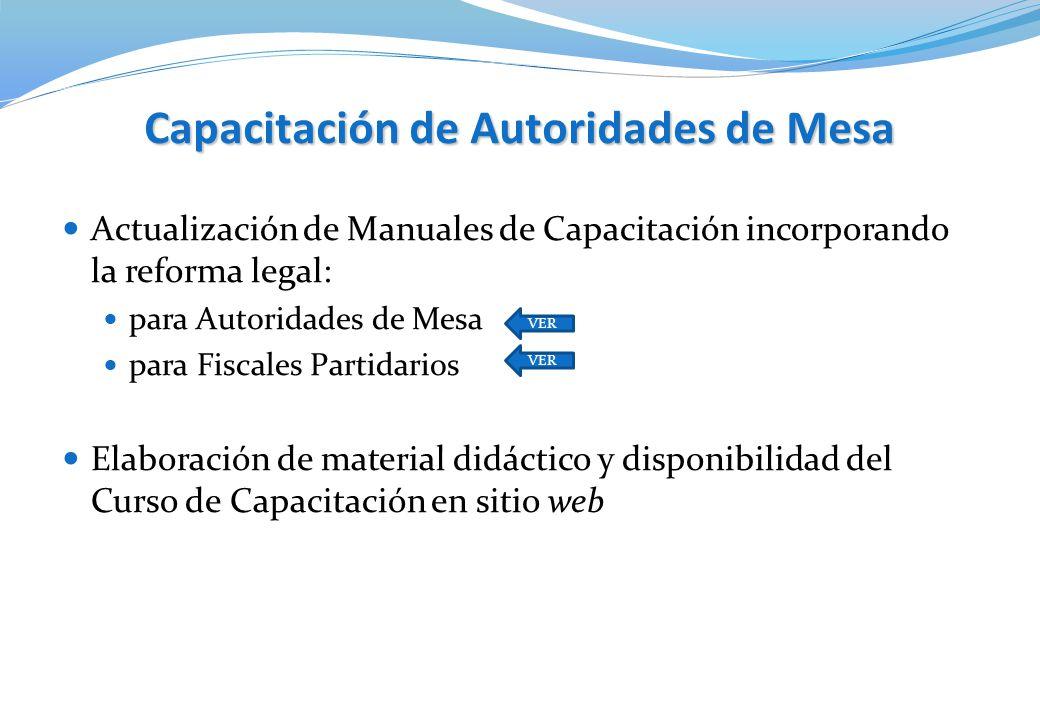 Capacitación de Autoridades de Mesa
