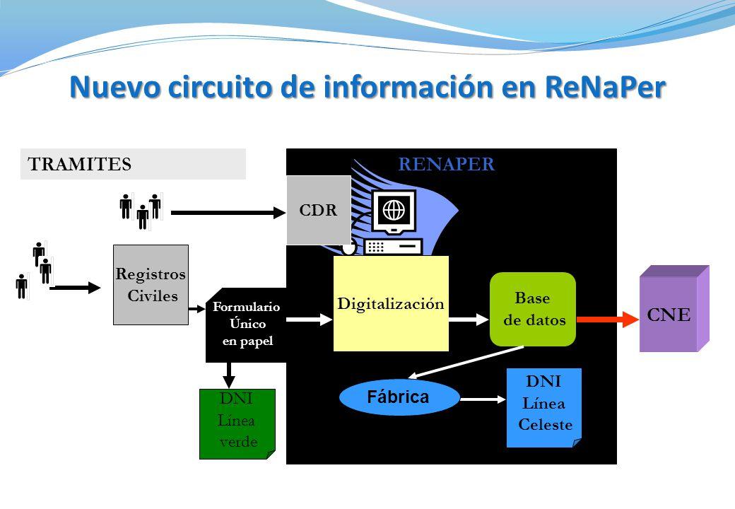 Nuevo circuito de información en ReNaPer