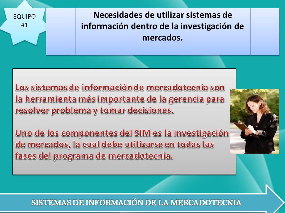 Necesidades de utilizar sistemas de información dentro de la investigación de mercados.