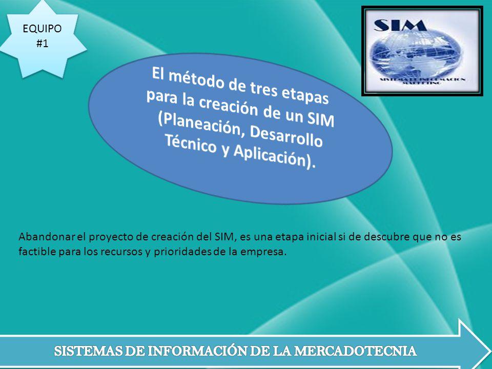El método de tres etapas para la creación de un SIM (Planeación, Desarrollo Técnico y Aplicación).