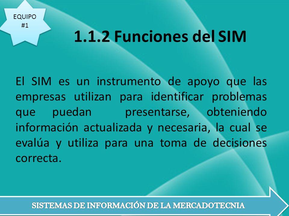 1.1.2 Funciones del SIM