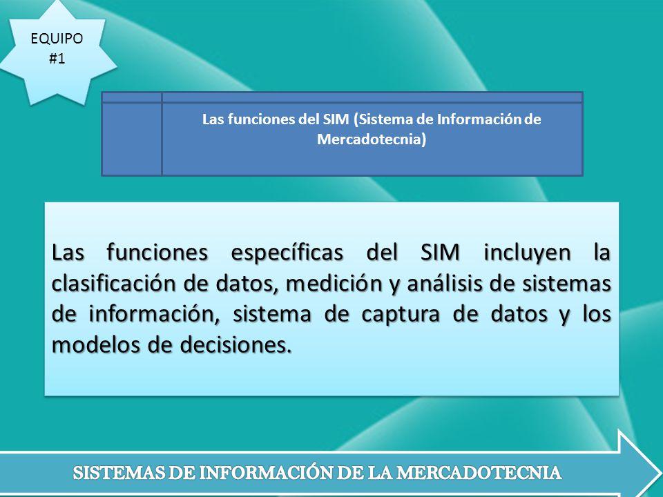 Las funciones del SIM (Sistema de Información de Mercadotecnia)