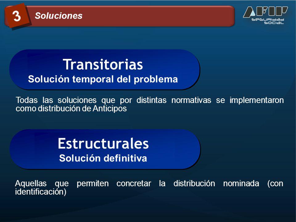 Soluciones transitorias
